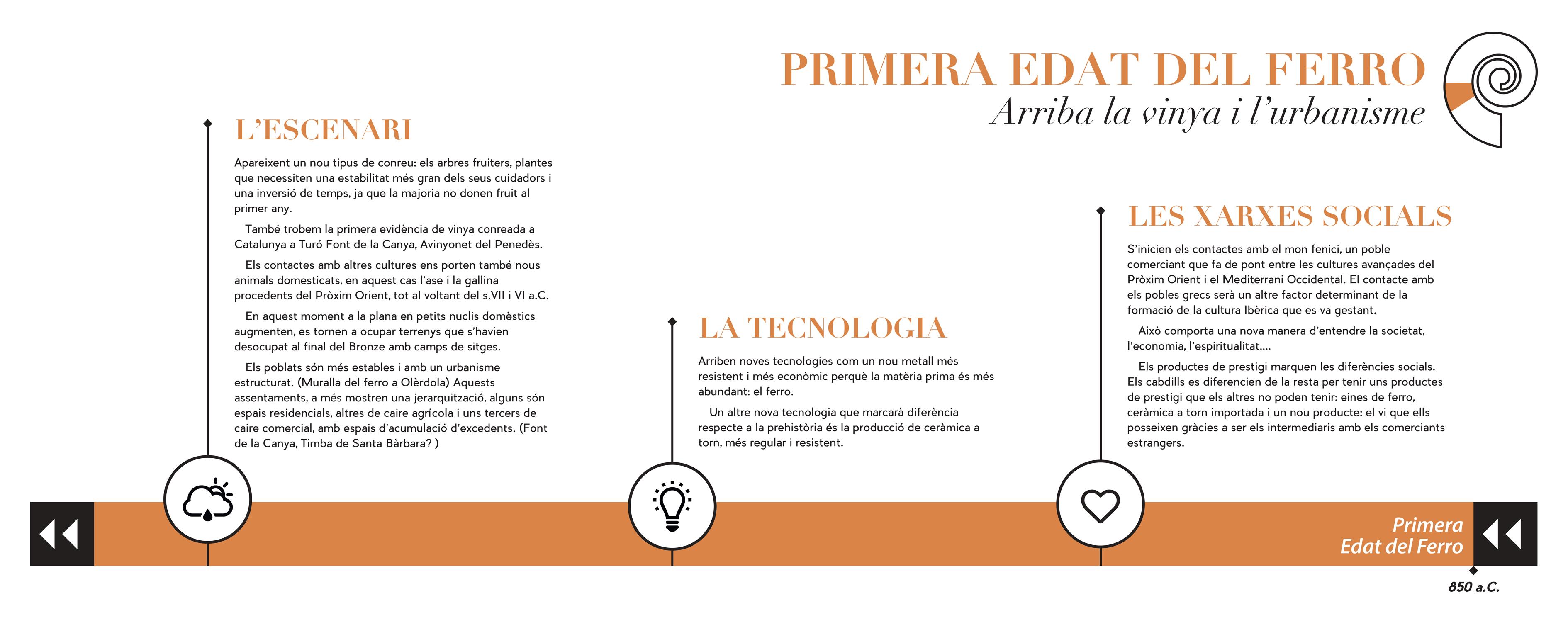 Disseny Grafic Angels Pinyol Edat del Ferro Abans de la Vinya - ABANS DE LA VINYA - Exposició sobre la història de la Vinya del Penedès